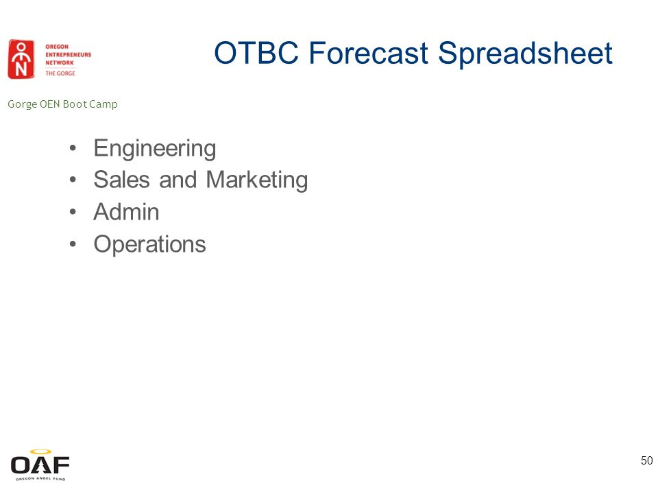 Gorge OEN Boot Camp OTBC Forecast Spreadsheet Engineering Sales and Marketing Admin Operations People Expenses Capital purchases 51