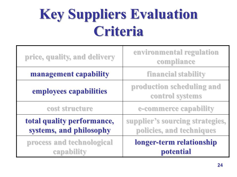 Key Suppliers Evaluation Criteria 24 price, quality, and delivery environmental regulation compliance management capability financial stability employ