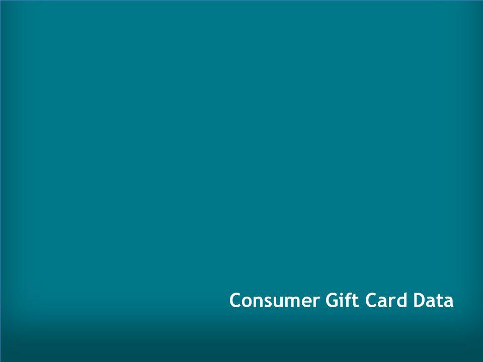 Consumer Gift Card Data
