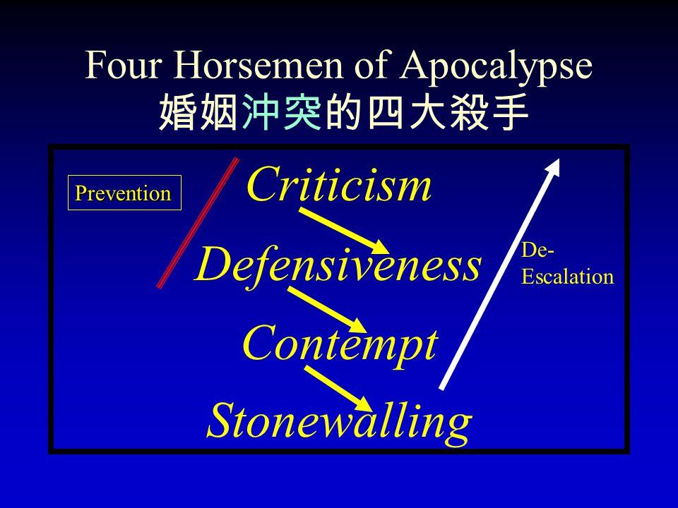 Four Horsemen of Apocalypse Criticism Defensiveness Contempt Stonewalling Prevention De- Escalation