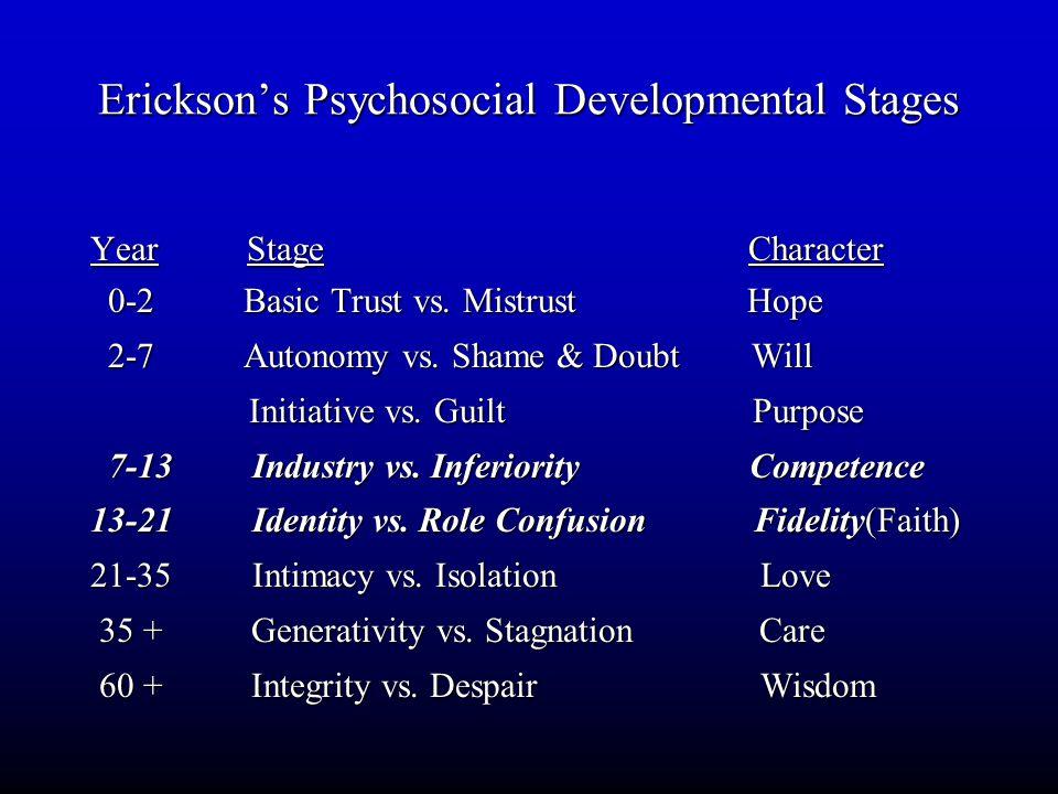 Ericksons Psychosocial Developmental Stages Year Stage Character 0-2 Basic Trust vs. Mistrust Hope 0-2 Basic Trust vs. Mistrust Hope 2-7 Autonomy vs.