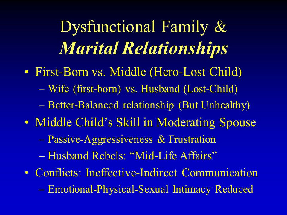 Dysfunctional Family & Marital Relationships First-Born vs. Middle (Hero-Lost Child) –Wife (first-born) vs. Husband (Lost-Child) –Better-Balanced rela