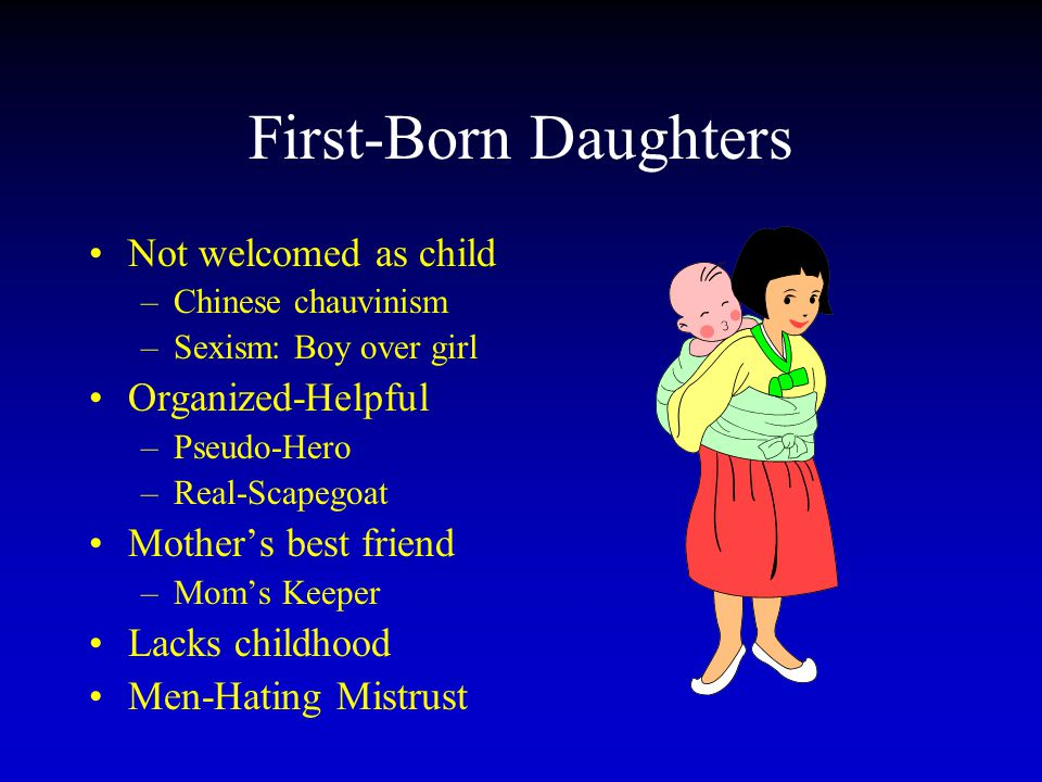 First-Born Daughters Not welcomed as child –Chinese chauvinism –Sexism: Boy over girl Organized-Helpful –Pseudo-Hero –Real-Scapegoat Mothers best frie