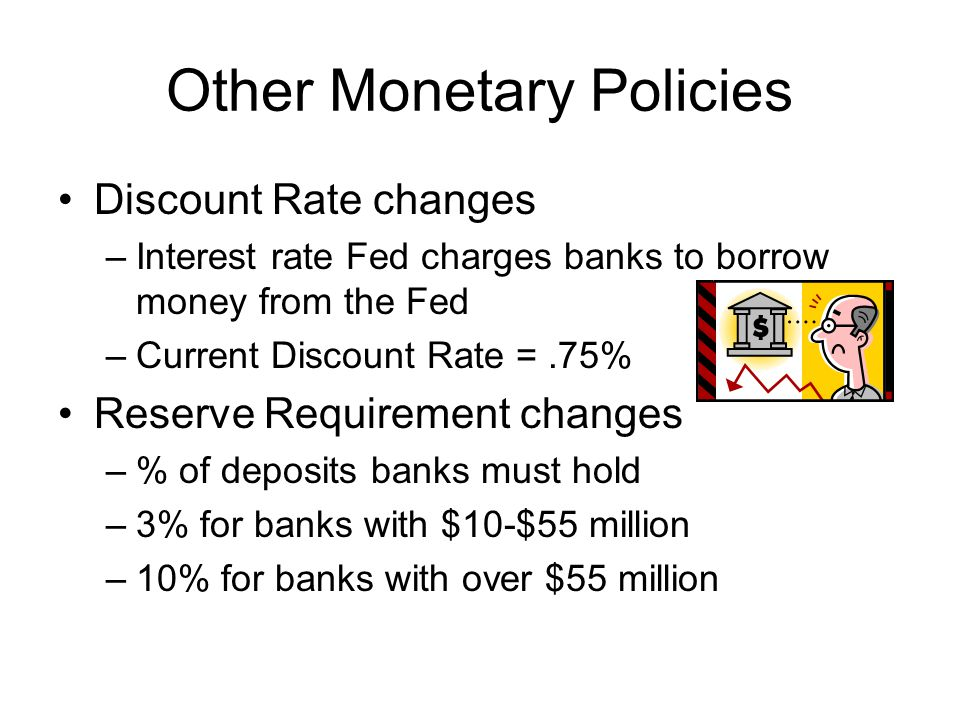 Other Monetary Policies Discount Rate changes –Interest rate Fed charges banks to borrow money from the Fed –Current Discount Rate =.75% Reserve Requi