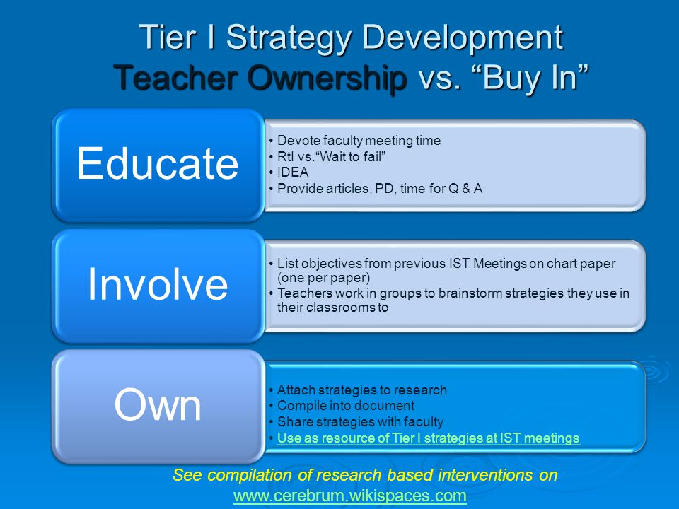Tier I Strategy Development Teacher Ownership vs. Buy In Devote faculty meeting time RtI vs.Wait to fail IDEA Provide articles, PD, time for Q & A Edu