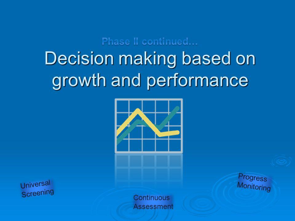 Universal Screening Progress Monitoring Continuous Assessment