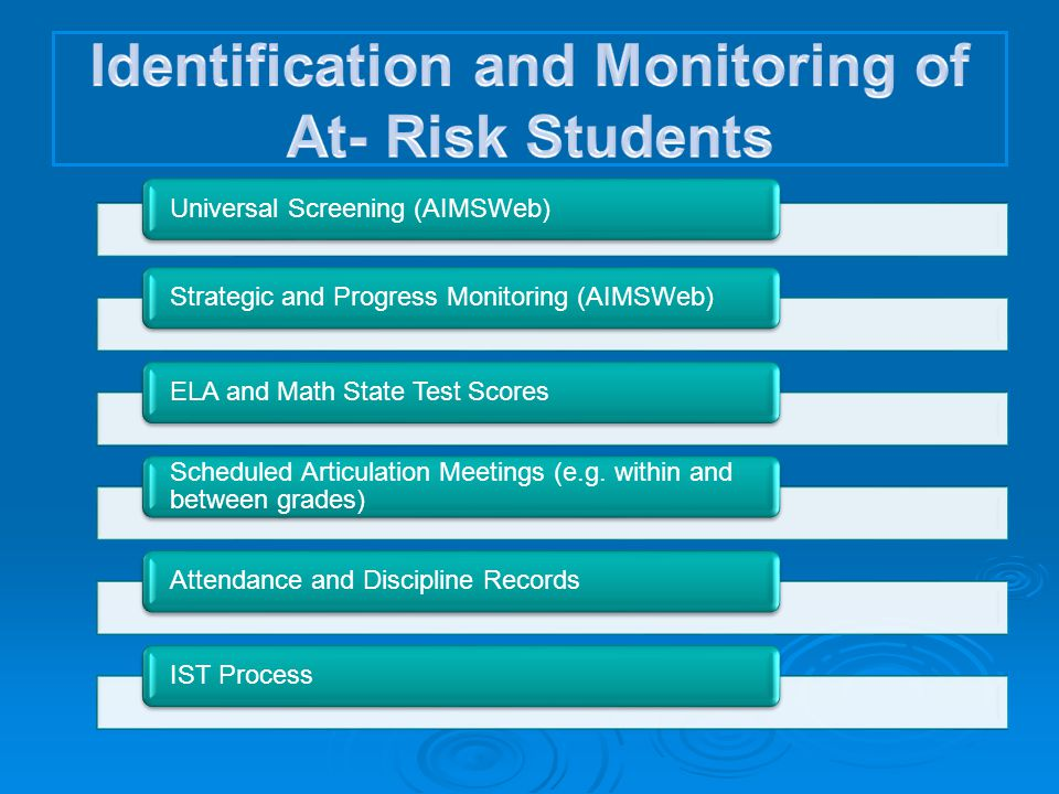 Universal Screening (AIMSWeb)Strategic and Progress Monitoring (AIMSWeb)ELA and Math State Test Scores Scheduled Articulation Meetings (e.g. within an