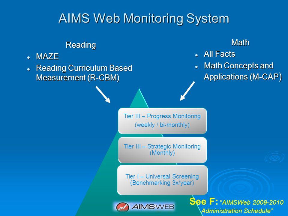 Tier III – Progress Monitoring (weekly / bi-monthly) Tier III – Strategic Monitoring (Monthly) Tier I – Universal Screening (Benchmarking 3x/year) AIM