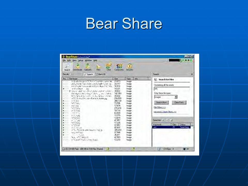 Bear Share
