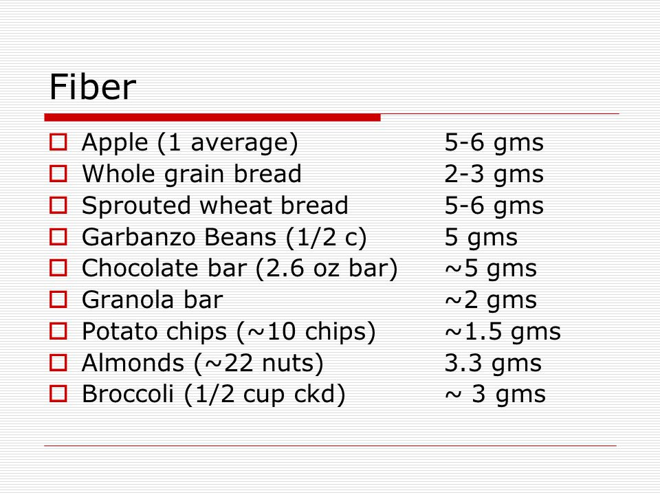 Fiber Apple (1 average)5-6 gms Whole grain bread2-3 gms Sprouted wheat bread5-6 gms Garbanzo Beans (1/2 c)5 gms Chocolate bar (2.6 oz bar)~5 gms Grano