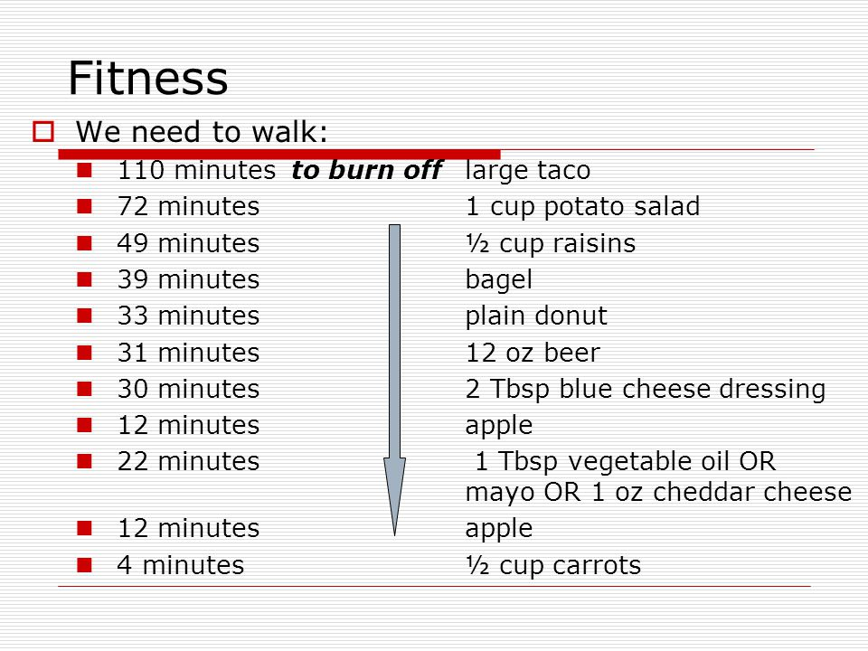 Fitness We need to walk: 110 minutes to burn offlarge taco 72 minutes1 cup potato salad 49 minutes½ cup raisins 39 minutesbagel 33 minutesplain donut