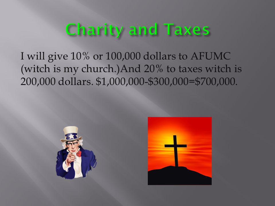 I will give 10% or 100,000 dollars to AFUMC (witch is my church.)And 20% to taxes witch is 200,000 dollars. $1,000,000-$300,000=$700,000.