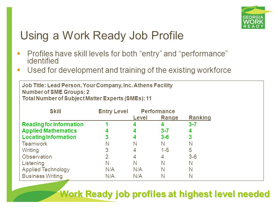 15 Using a Work Ready Job Profile Profiles have skill levels for both entry and performance identified Used for development and training of the existing workforce Job Title: Lead Person, Your Company, Inc.
