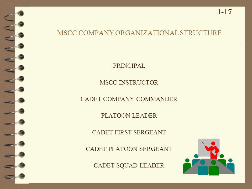 MSCC COMPANY ORGANIZATIONAL STRUCTURE PRINCIPAL MSCC INSTRUCTOR CADET COMPANY COMMANDER PLATOON LEADER CADET FIRST SERGEANT CADET PLATOON SERGEANT CAD