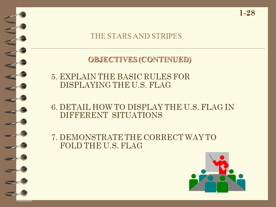 THE STARS AND STRIPES 1-28 5. EXPLAIN THE BASIC RULES FOR DISPLAYING THE U.S.