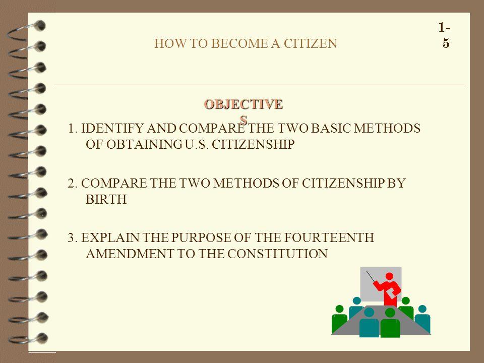 1-6 KEY WORDS ABRIDGEJURISDICTION ALLEGIANCEJUS SANGUINIS ASCRIBEDJUS SOLI CITIZENNATURALIZATION CITIZENSHIPRENOUNCE IMMUNITIES
