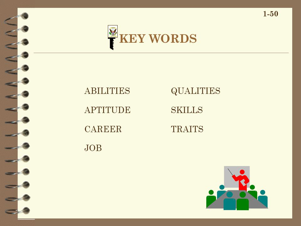KEY WORDS ABILITIES APTITUDE CAREER JOB 1-50 QUALITIES SKILLS TRAITS