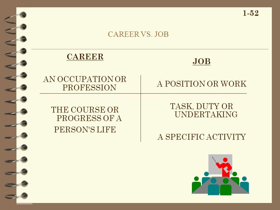 CAREER VS.
