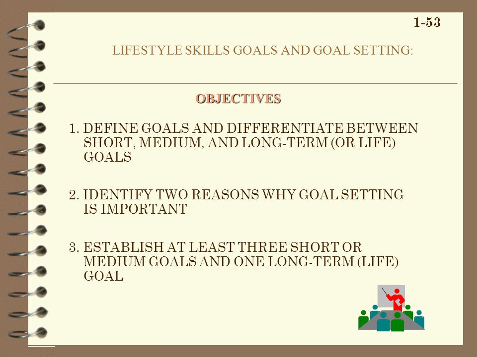 LIFESTYLE SKILLS GOALS AND GOAL SETTING: 1.