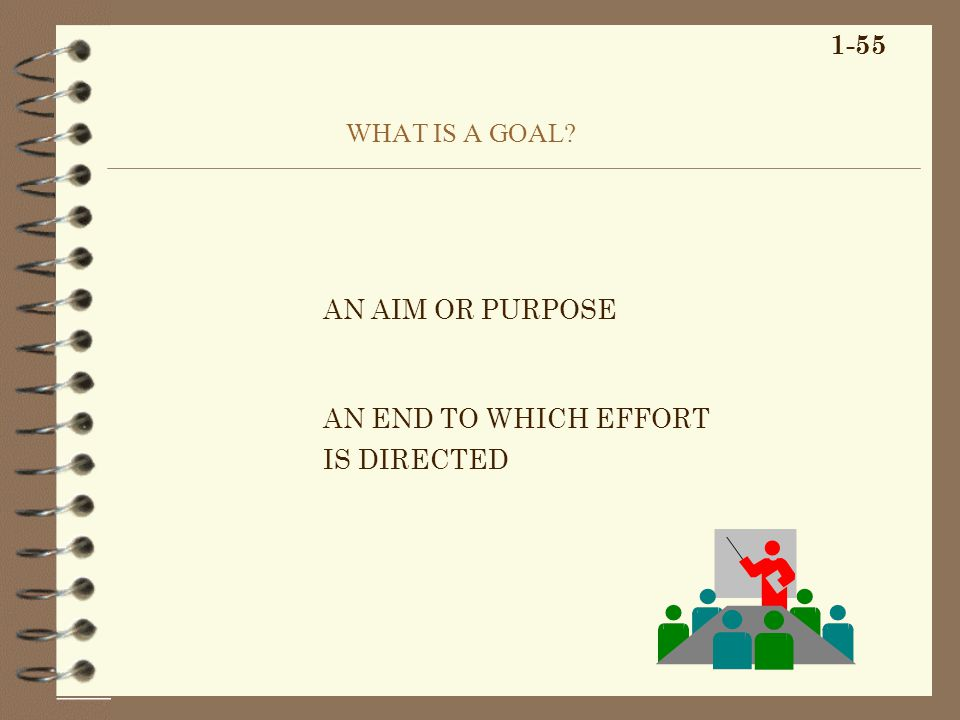 WHAT IS A GOAL AN AIM OR PURPOSE AN END TO WHICH EFFORT IS DIRECTED 1-55