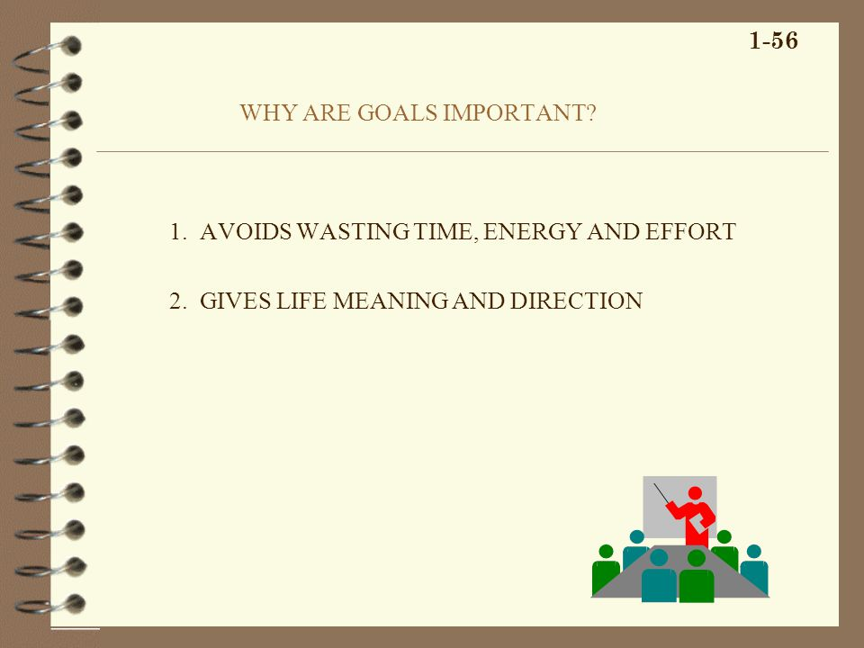 WHY ARE GOALS IMPORTANT. 1. AVOIDS WASTING TIME, ENERGY AND EFFORT 2.