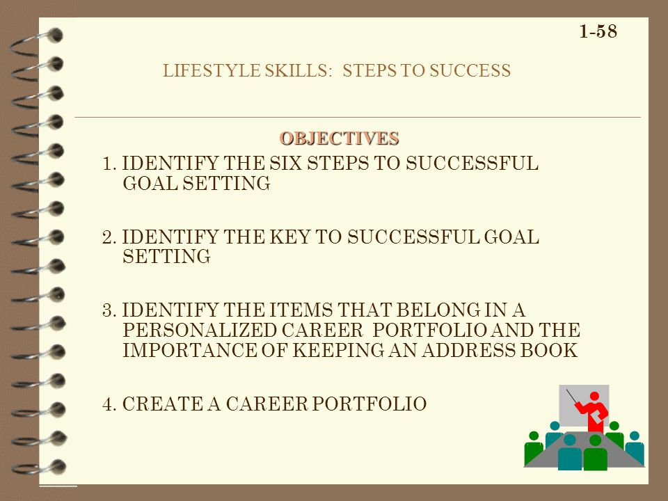 LIFESTYLE SKILLS: STEPS TO SUCCESS 1. IDENTIFY THE SIX STEPS TO SUCCESSFUL GOAL SETTING 2.