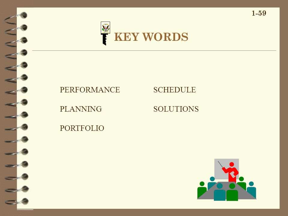 1-59 KEY WORDS PERFORMANCE PLANNING PORTFOLIO SCHEDULE SOLUTIONS