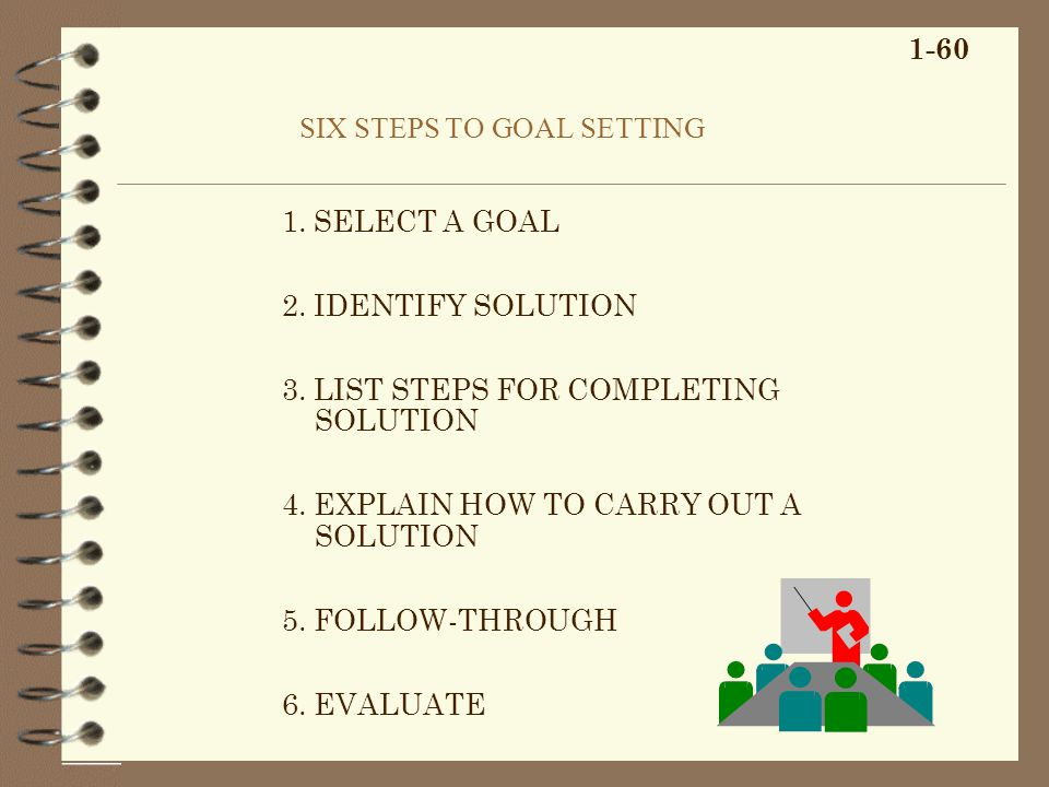 SIX STEPS TO GOAL SETTING 1. SELECT A GOAL 2. IDENTIFY SOLUTION 3.