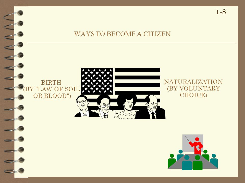 WAYS TO BECOME A CITIZEN BIRTH (BY LAW OF SOIL OR BLOOD ) 1-8 NATURALIZATION (BY VOLUNTARY CHOICE)