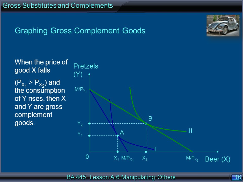 16 Graphing Gross Complement Goods When the price of good X falls (P X 1 > P X 2 ) and the consumption of Y rises, then X and Y are gross complement goods.