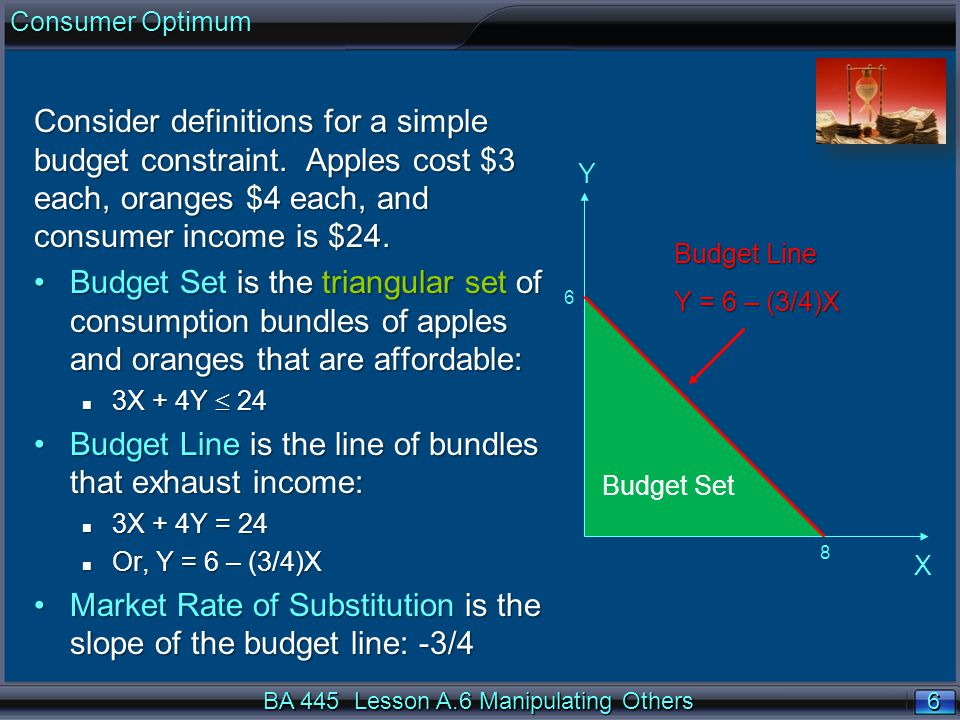6 6 Consider definitions for a simple budget constraint.