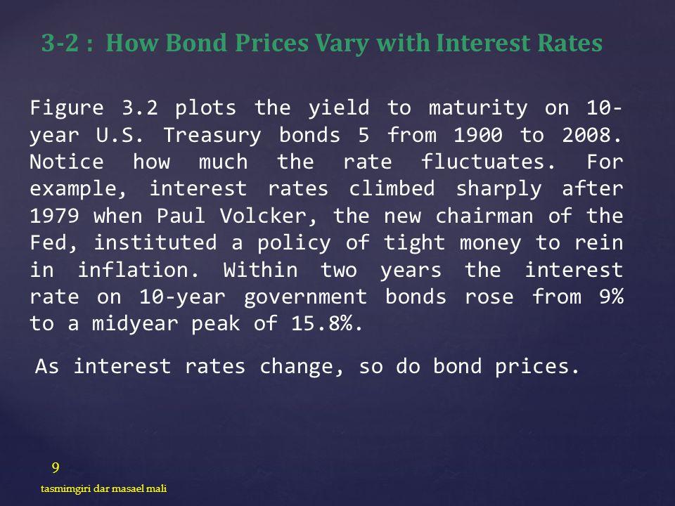 9 tasmimgiri dar masael mali 3-2 : How Bond Prices Vary with Interest Rates Figure 3.2 plots the yield to maturity on 10- year U.S. Treasury bonds 5 f