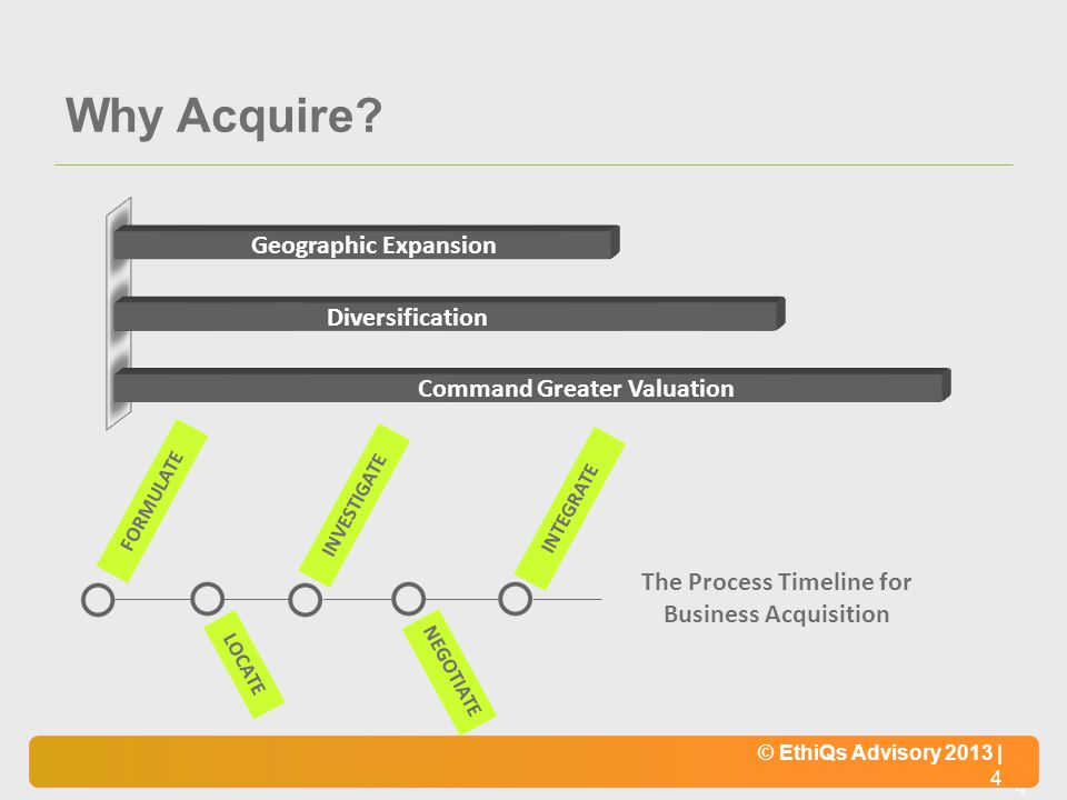 © EthiQs Advisory 2013 | 4 Why Acquire? © EthiQs Advisory 2013 | 4 Geographic Expansion Diversification Command Greater Valuation FORMULATE LOCATE INV