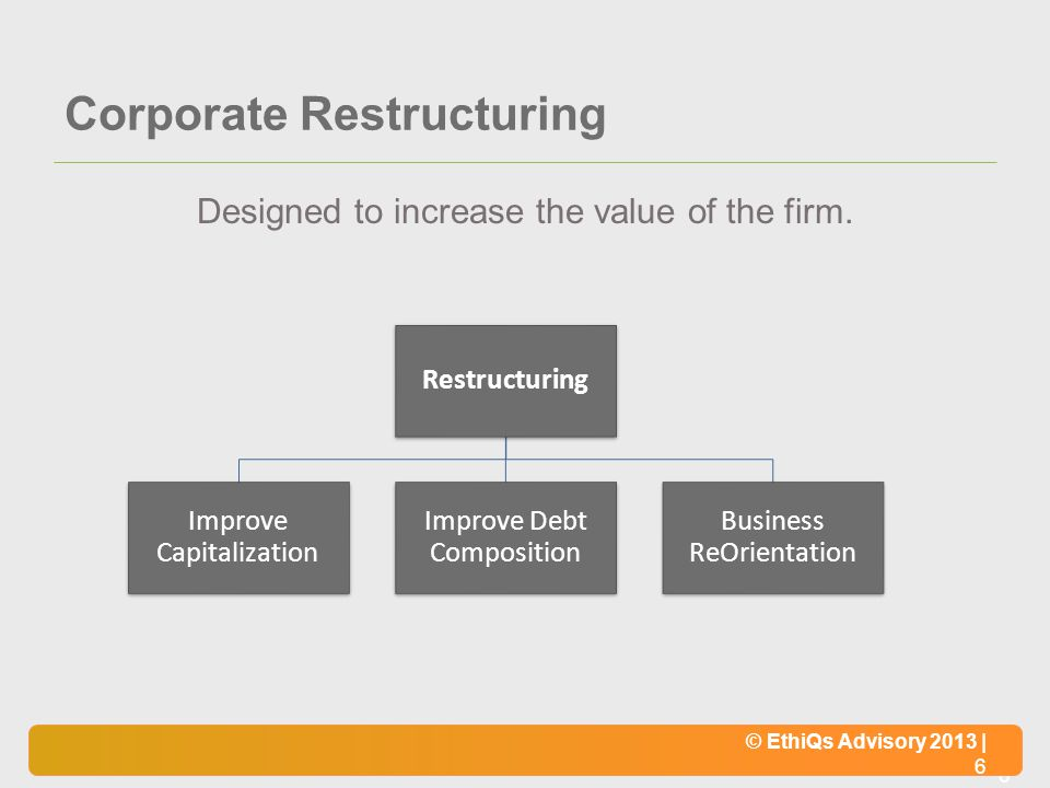 © EthiQs Advisory 2013 | 6 Designed to increase the value of the firm. Corporate Restructuring Restructuring Improve Capitalization Improve Debt Compo