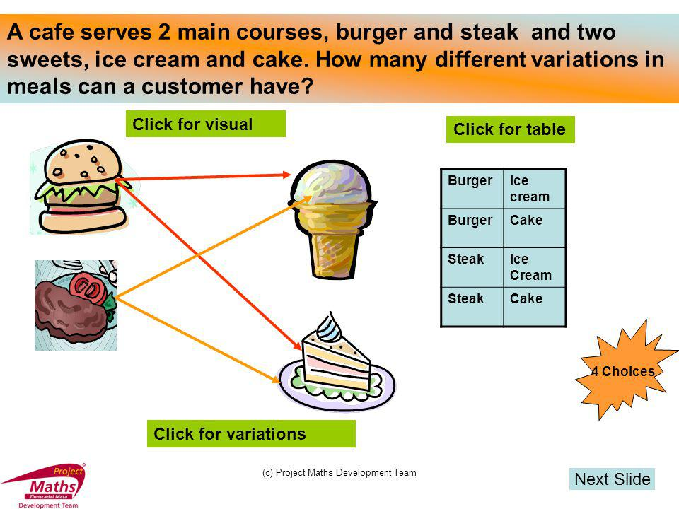 (c) Project Maths Development Team A cafe serves 2 main courses, burger and steak and two sweets, ice cream and cake. How many different variations in