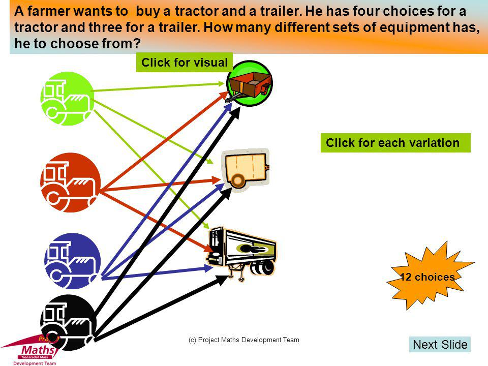 (c) Project Maths Development Team Fundamental Principle of Counting 12 Choices3 Trailers4 Tractors 6 Choices3 Bars2 Coffees 4 Choices2 Sweets2 Main Courses 6 Choices2 Sweets3 Main Course 2 Choices2 SweetsI Main Course M*N ChoicesN ItemsM Items 9 Choices3 Trailers3 Tractors 9 Choices3 Bars3 Coffees Choices Click for each answer Item 2Item 1 This is the Fundamental Principle of Counting