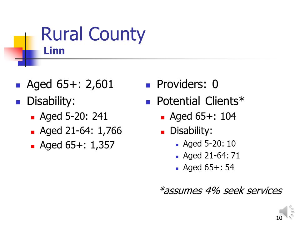 9 Kansas City Metro Area Jackson, Clay, Platte, Ray, Cass Aged 65+: 114,814 Disability: Aged 5-20: 18,131 Aged 21-64: 106,985 Aged 65+: 48,691 Providers: 20 Potential Clients:* Aged 65+: 4,592 Disability Aged 5-20: 725 Aged 21-64: 4,279 Aged 65+: 1,948 *assumes 4% seek services