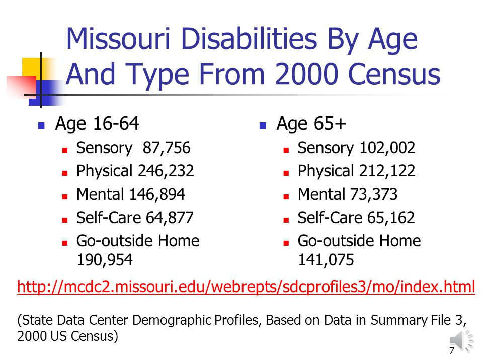 6 Client Categories Adults aged 65 years + Missouri: 805,235 Persons aged 5-64 with disability Missouri: 246,989 Approximately 3.7% of these customer segments are receiving services through the State of Missouri Source: Missouri Dept.
