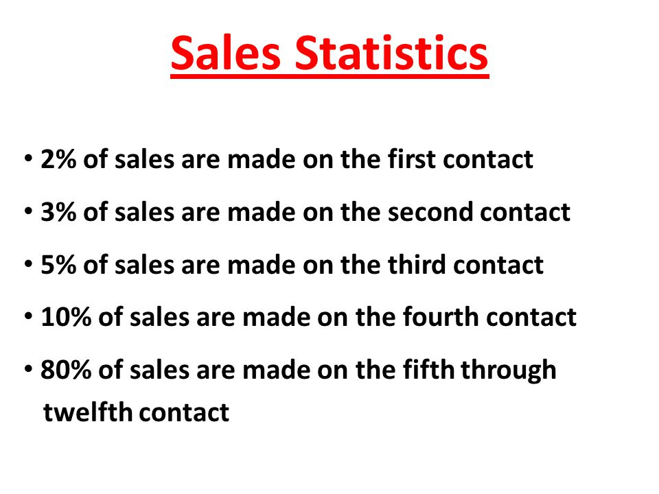 Sales Statistics 2% of sales are made on the first contact 3% of sales are made on the second contact 5% of sales are made on the third contact 10% of sales are made on the fourth contact 80% of sales are made on the fifth through twelfth contact