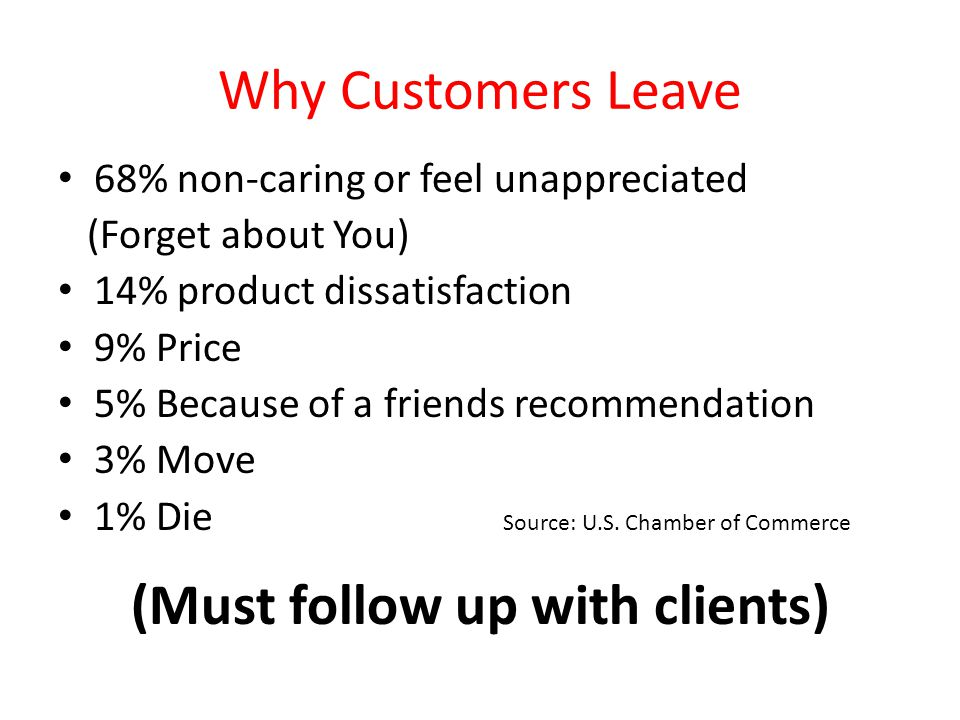 Why Customers Leave 68% non-caring or feel unappreciated (Forget about You) 14% product dissatisfaction 9% Price 5% Because of a friends recommendation 3% Move 1% Die Source: U.S.