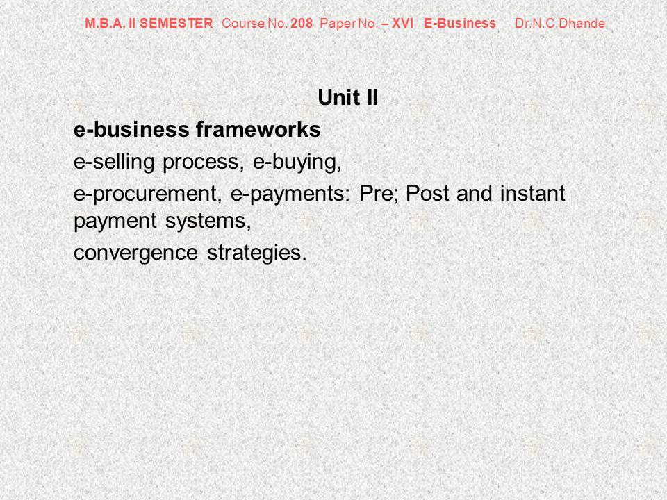 M.B.A.II SEMESTER Course No. 208 Paper No.