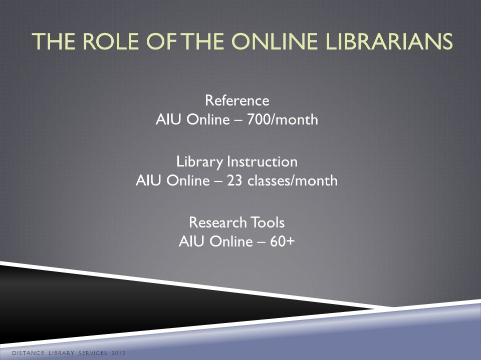 Reference AIU Online – 700/month Library Instruction AIU Online – 23 classes/month Research Tools AIU Online – 60+ THE ROLE OF THE ONLINE LIBRARIANS D