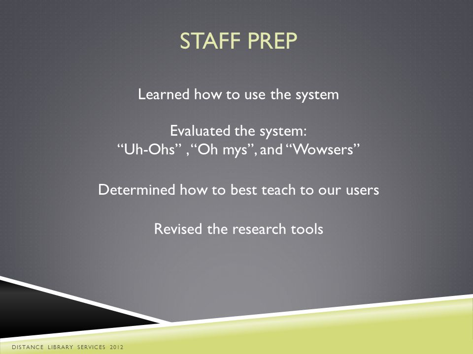Learned how to use the system Evaluated the system: Uh-Ohs, Oh mys, and Wowsers Determined how to best teach to our users Revised the research tools S