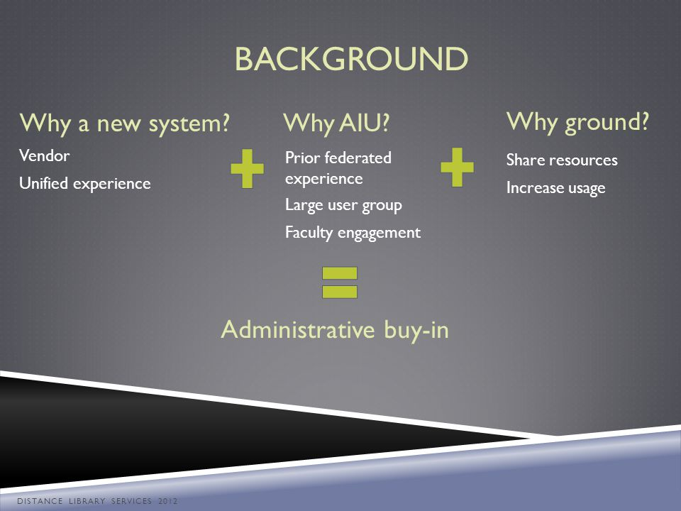 Why a new system? Vendor Unified experience Why AIU? Prior federated experience Large user group Faculty engagement Why ground? Share resources Increa