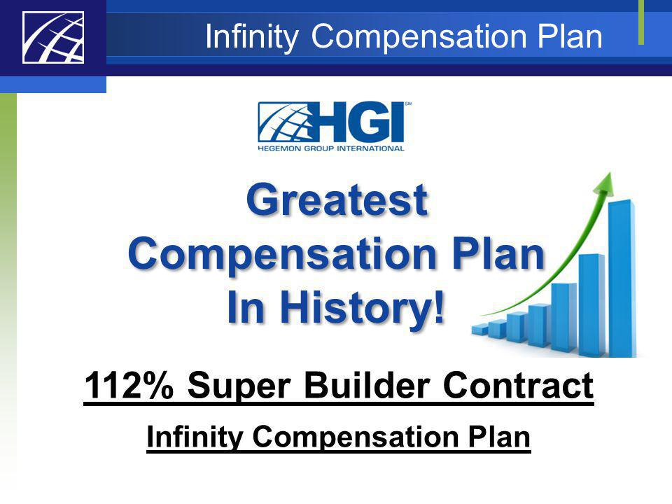 112% Super Builder Contract Infinity Compensation Plan Greatest Compensation Plan In History! Greatest Compensation Plan In History! Infinity Compensa