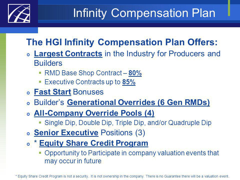 The HGI Infinity Compensation Plan Offers: Largest Contracts in the Industry for Producers and Builders RMD Base Shop Contract – 80% Executive Contrac