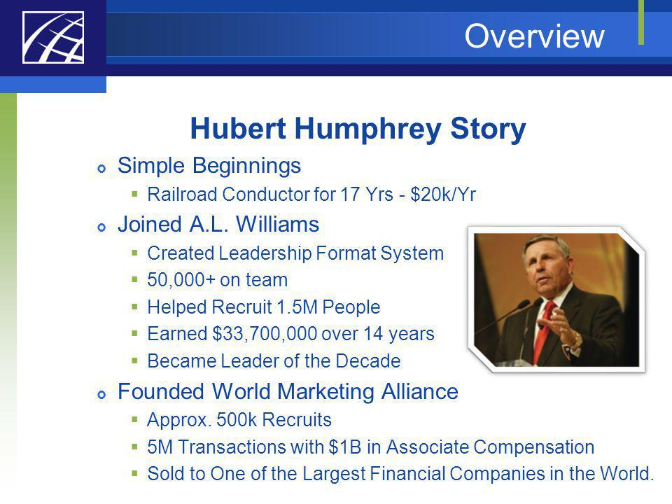 Overview Hubert Humphrey Story Simple Beginnings Railroad Conductor for 17 Yrs - $20k/Yr Joined A.L. Williams Created Leadership Format System 50,000+