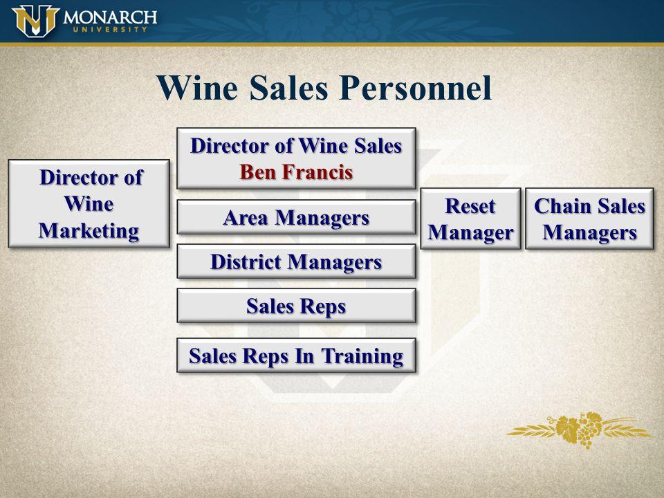 Beer Sales Personnel Sales Division Managers District Managers Sales Reps Sales Reps In Training MerchandisersMerchandisers On-premise Specialist Dire