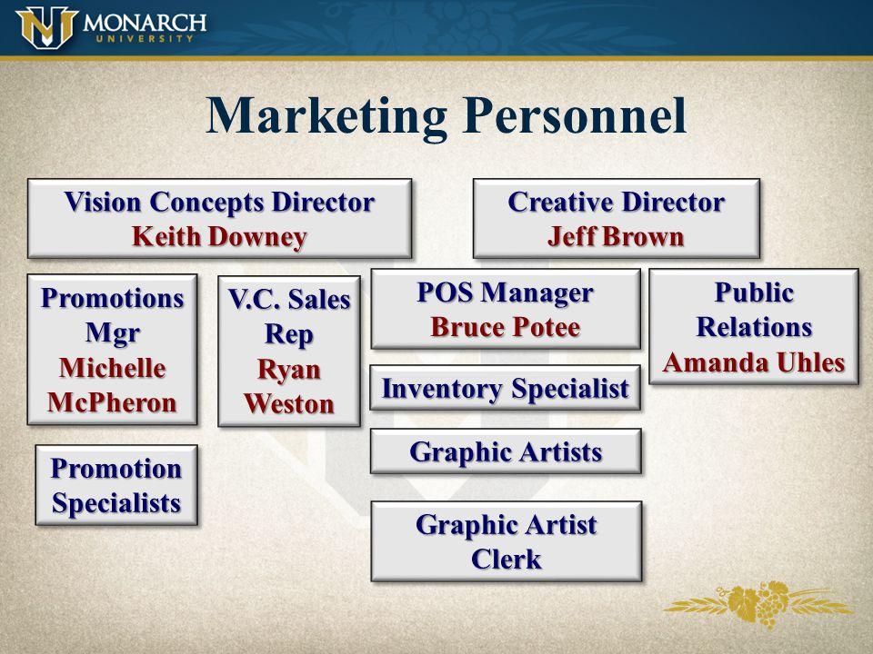 Wine Sales Personnel Director of Wine Marketing Director of Wine Marketing Area Managers Director of Wine Sales Ben Francis Chain Sales Managers Distr