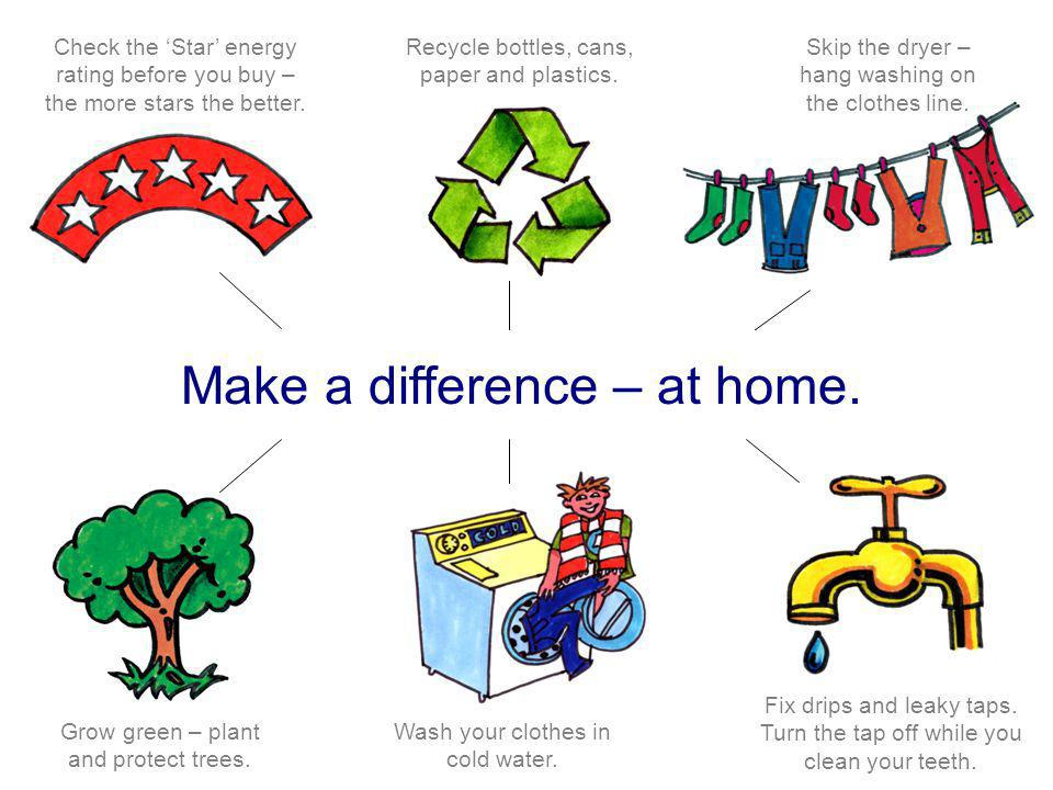 Check the Star energy rating before you buy – the more stars the better. Recycle bottles, cans, paper and plastics. Wash your clothes in cold water. F